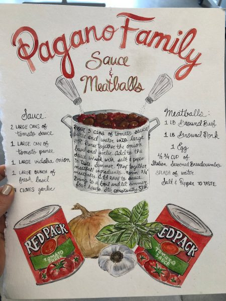 Custom Recipe Illustration by Shana Colwes Art