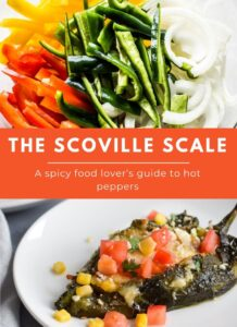 The scoville scale and a guide to scoville heat units.